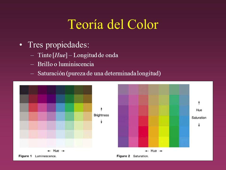 Teoría del Color Tres propiedades: Tinte [Hue] – Longitud de onda